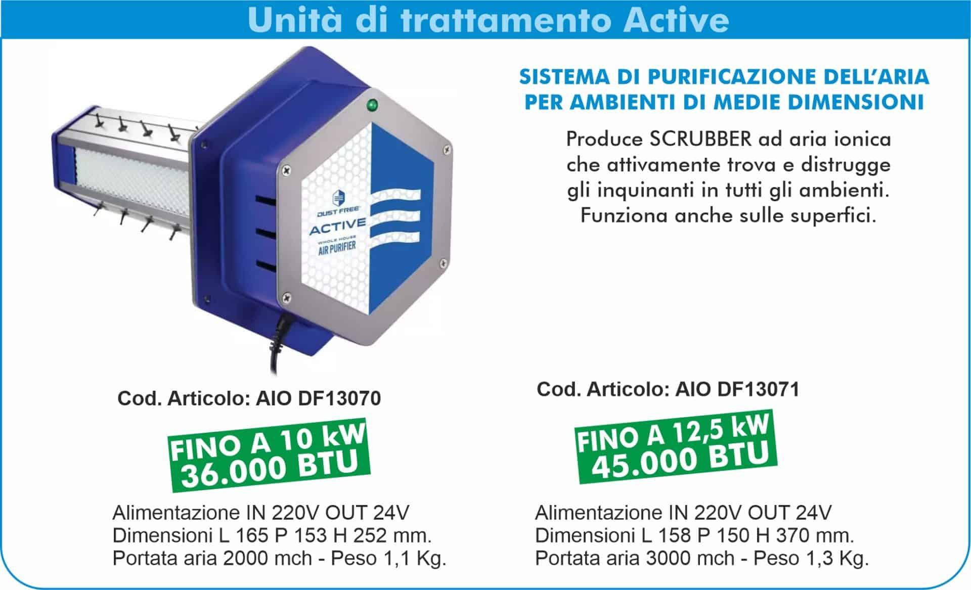 Sistemi di sanificazione attiva Dust Free   Elettrogruppo ZeroUno   TO   unità di trattamento active